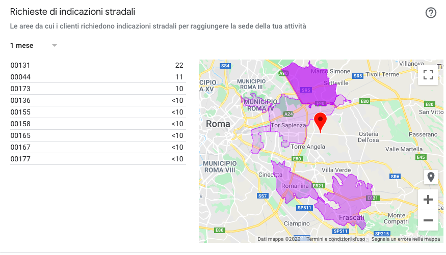 Google my business per vendere di più